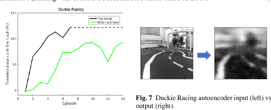 Figure 5 from Interactive Learning with Corrective Feedback