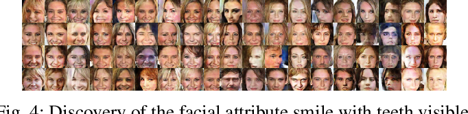 Figure 4 for Effect of The Latent Structure on Clustering with GANs