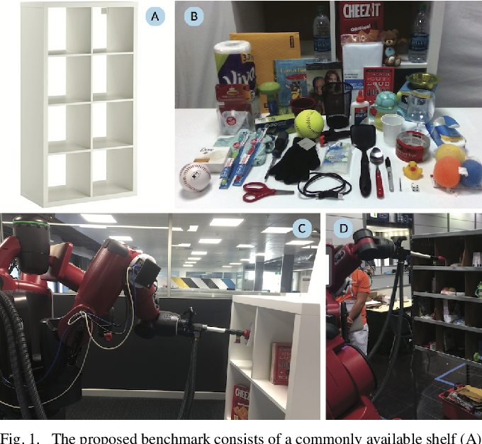 Figure 1 for The ACRV Picking Benchmark (APB): A Robotic Shelf Picking Benchmark to Foster Reproducible Research
