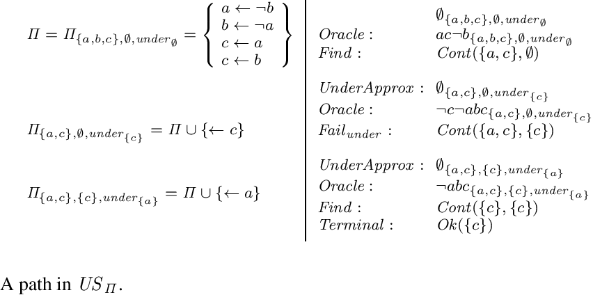 Figure 3 for Abstract Solvers for Computing Cautious Consequences of ASP programs
