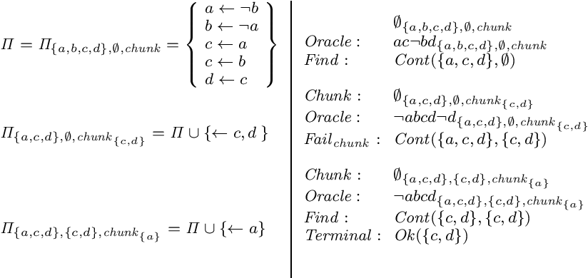 Figure 4 for Abstract Solvers for Computing Cautious Consequences of ASP programs