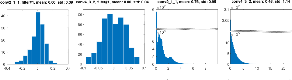 Figure 1 for LQ-Nets: Learned Quantization for Highly Accurate and Compact Deep Neural Networks