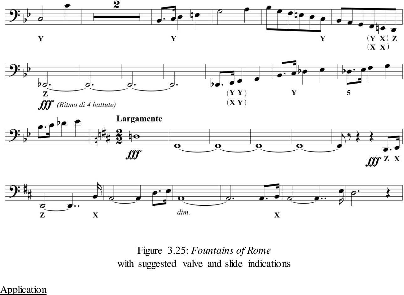 PDF] Valve technique for the independent double-valve bass trombone
