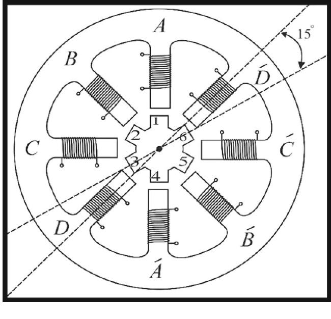 stepper motor variable reluctance