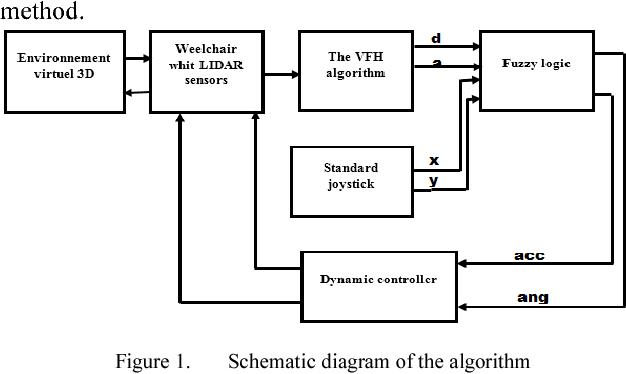 schematic diagram of the algorithm