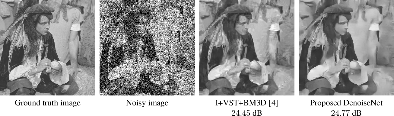 Figure 1 for Deep Convolutional Denoising of Low-Light Images