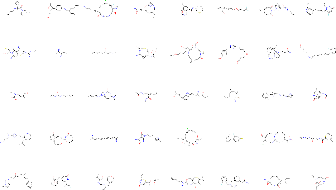 Figure 3 for A Two-Step Graph Convolutional Decoder for Molecule Generation