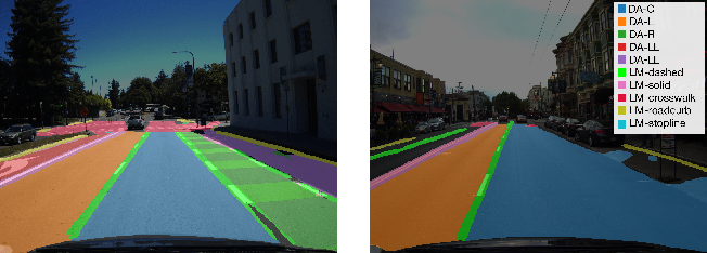 Figure 3 for Automatic Construction of Lane-level HD Maps for Urban Scenes