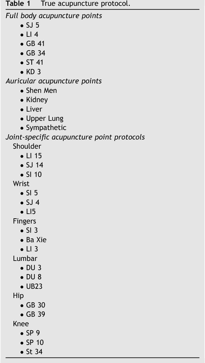 PDF] Title Methods to Standardize a Multicenter Acupuncture