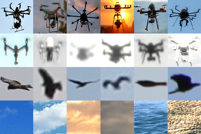 Figure 2 from Deep cross-domain flying object classification for