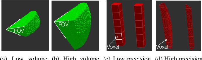 Figure 1 for RoboRun: A Robot Runtime to Exploit Spatial Heterogeneity
