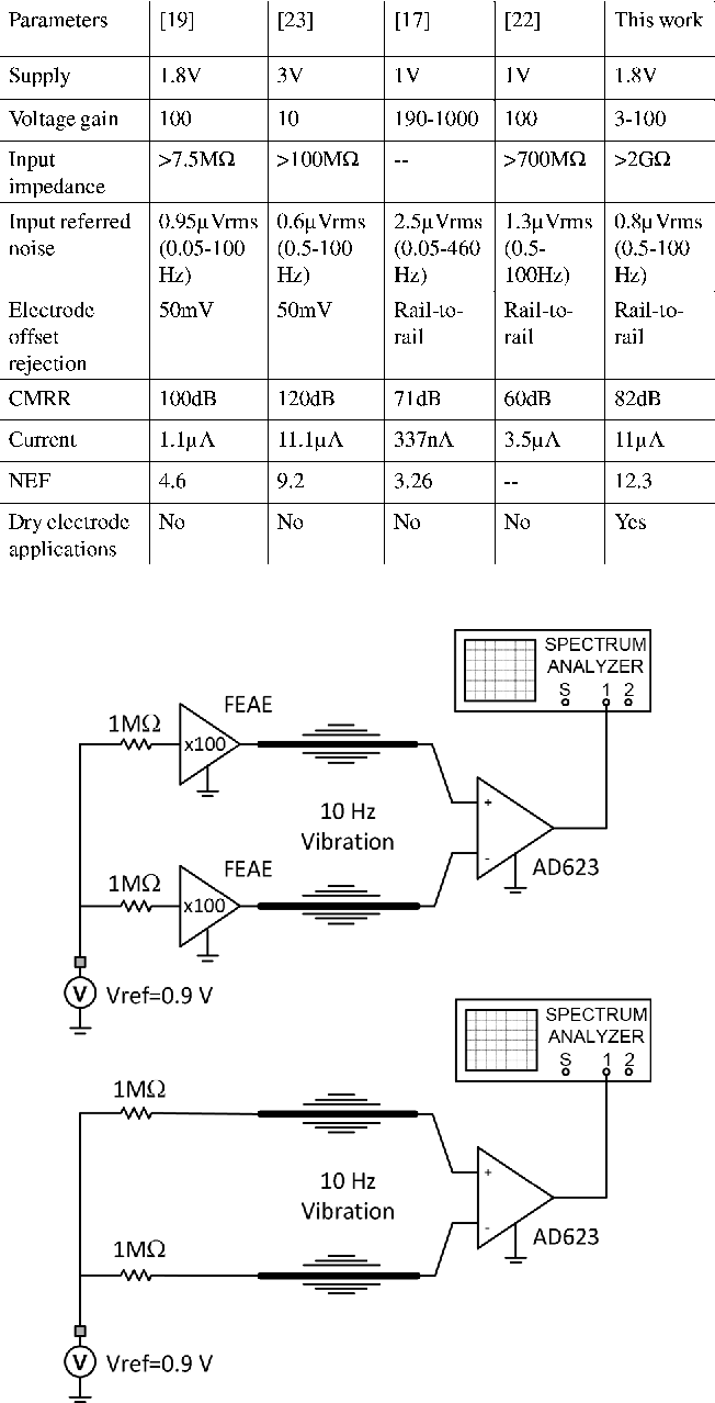 Figure 6 From A 160mu Rm W 8 Channel Active Electrode System 1 Block Diagram Of Capacitively Coupled Emg For Eeg Monitoring Semantic Scholar