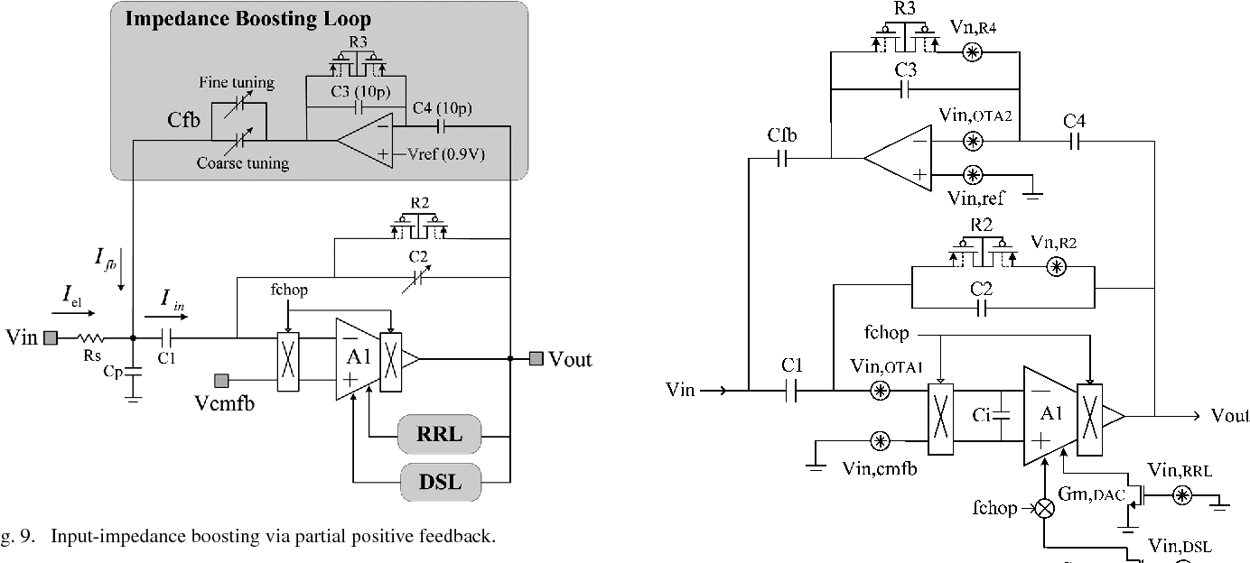 Figure 6 From A 160mu Rm W 8 Channel Active Electrode System 1 Block Diagram Of Capacitively Coupled Emg 9