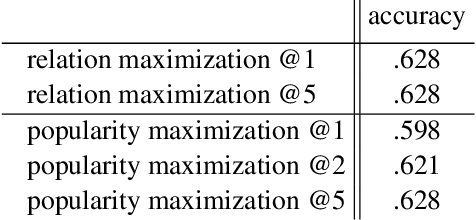 Figure 1 for Denotation Extraction for Interactive Learning in Dialogue Systems