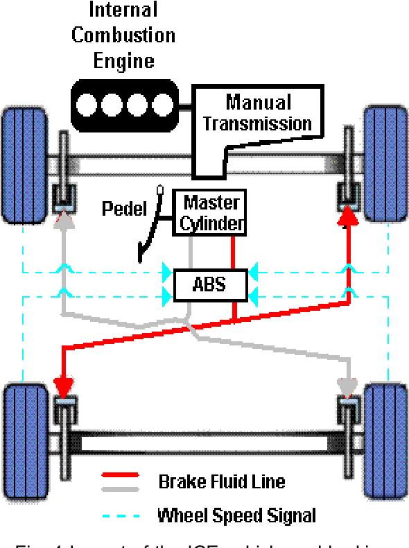 PDF] Design of Regenerative Braking System for an Electric Vehicle