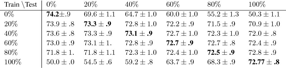 Figure 4 for Overcomplete Frame Thresholding for Acoustic Scene Analysis