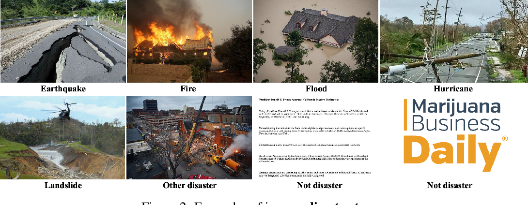 Figure 4 for MEDIC: A Multi-Task Learning Dataset for Disaster Image Classification