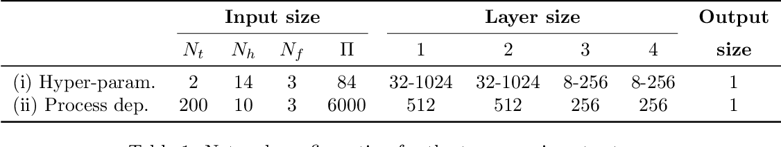 Figure 2 for Towards Fast Displaced Vertex Finding