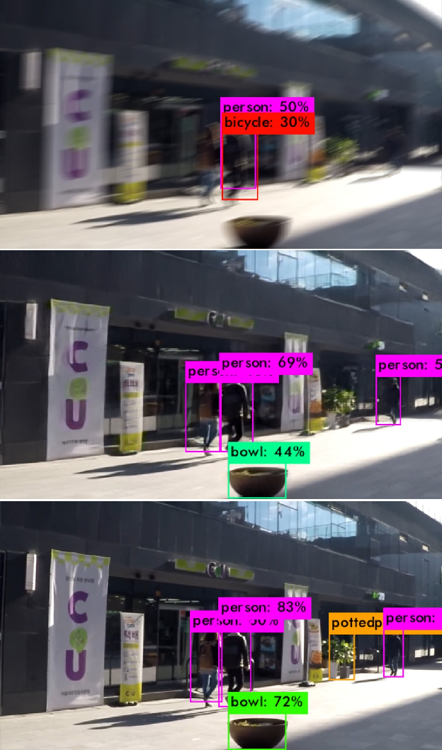 Figure 1 for DeblurGAN: Blind Motion Deblurring Using Conditional Adversarial Networks