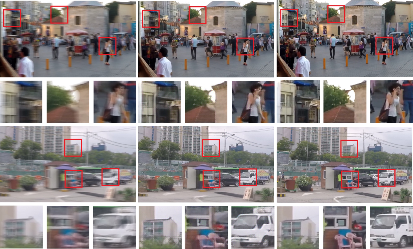 Figure 3 for DeblurGAN: Blind Motion Deblurring Using Conditional Adversarial Networks