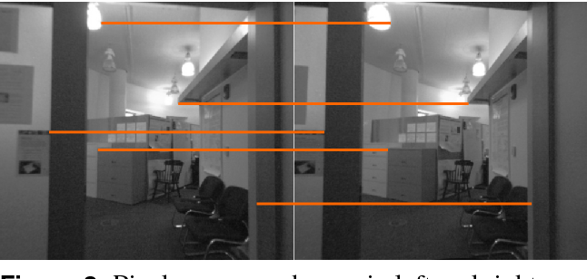 Figure 2 from LIDAR and stereo camera data fusion in mobile