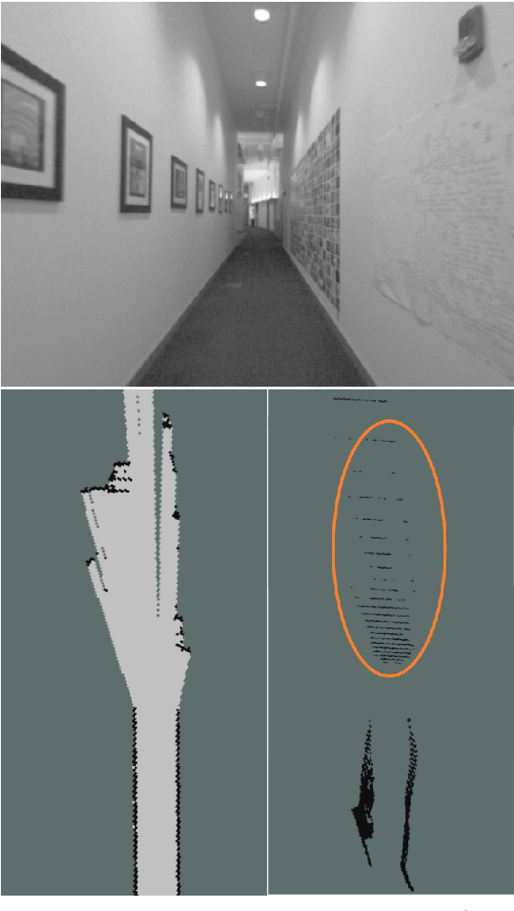 Figure 10 from LIDAR and stereo camera data fusion in mobile
