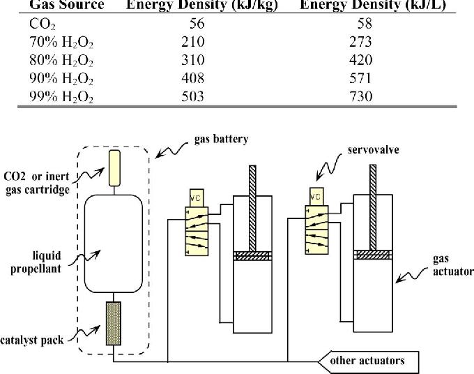 Fig. 1. Schematic diagram of proposed actuator configuration.