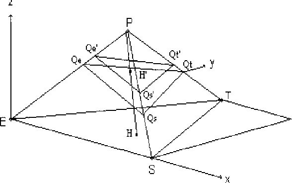 Geometrical And Statistical Foundations Of A Three Dimensional Model