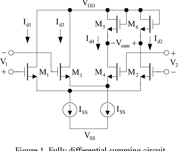 A new NMOS four-quadrant analog multiplier - Semantic Scholar