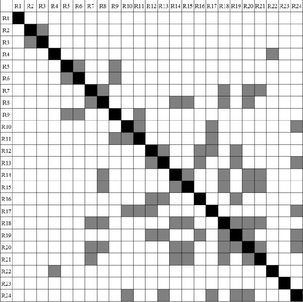 Figure 4-4 from COMPUTATIONAL REPRESENTATION OF LINGUISTIC
