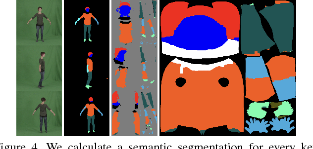 Figure 3 for Detailed Human Avatars from Monocular Video