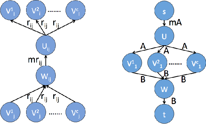 Figure 4 for Truncated Max-of-Convex Models