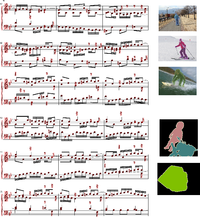 Figure 1 for DeepScores -- A Dataset for Segmentation, Detection and Classification of Tiny Objects