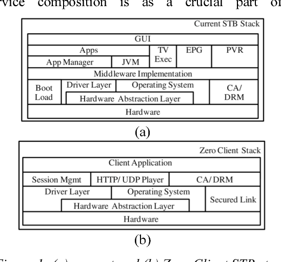 Figure 1 from Compositing without transcoding for H 265/HEVC in