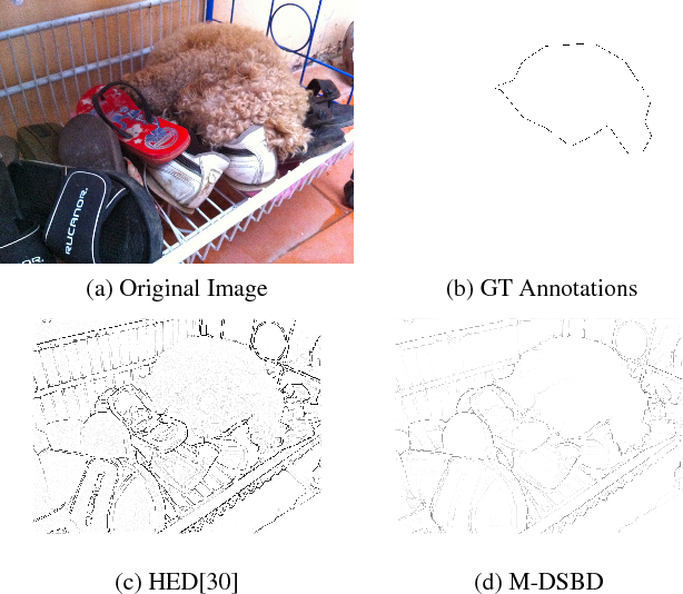 Figure 7 from PASCAL Boundaries: A Semantic Boundary Dataset with a