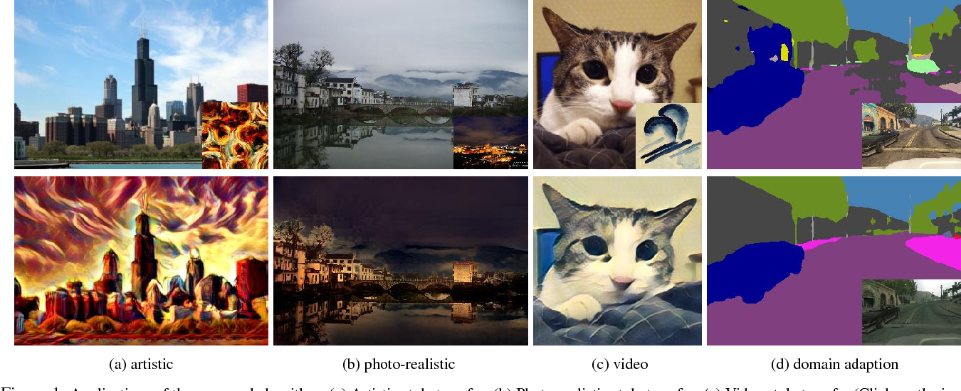 Figure 1 for Learning Linear Transformations for Fast Arbitrary Style Transfer