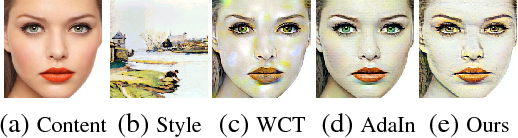 Figure 4 for Learning Linear Transformations for Fast Arbitrary Style Transfer