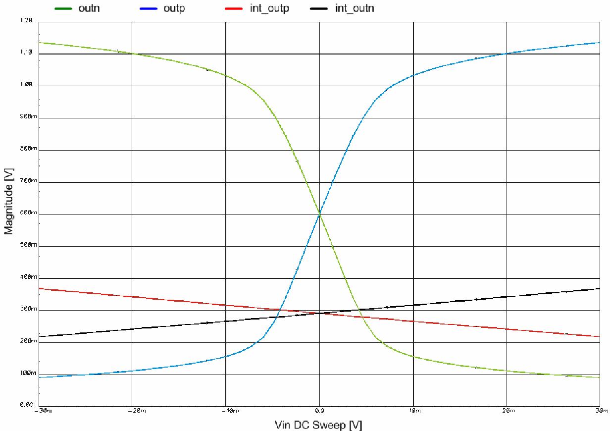 Figure 7 5 from True Random Number Generator based on a