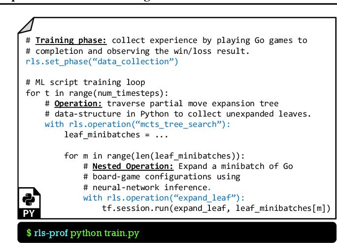 Figure 3 for RL-Scope: Cross-Stack Profiling for Deep Reinforcement Learning Workloads