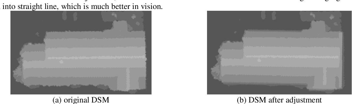 Figure 4 for Using Orthophoto for Building Boundary Sharpening in the Digital Surface Model