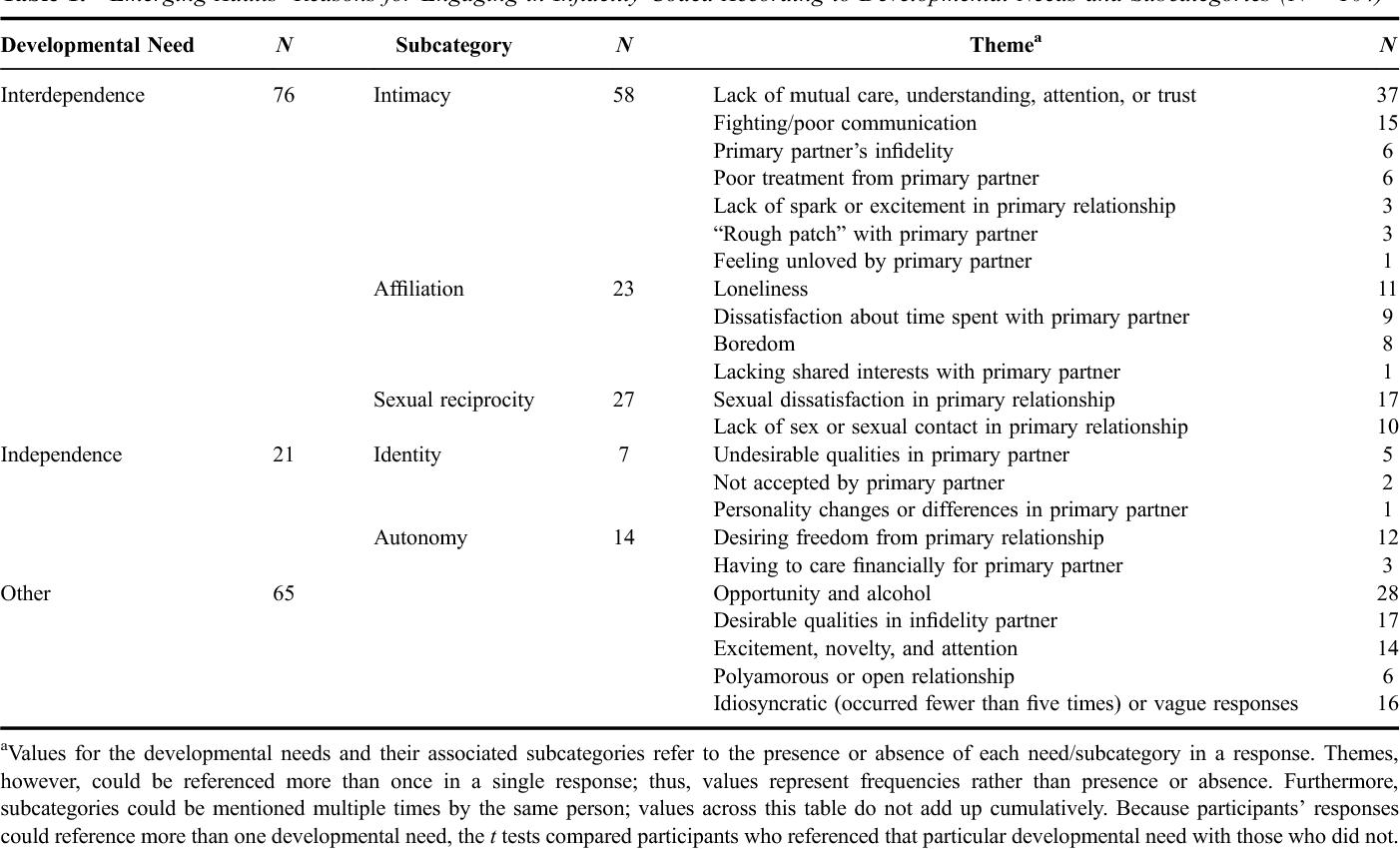 infidelity-in-dating-relationships-mcanulty-pantyhose-get-karishma