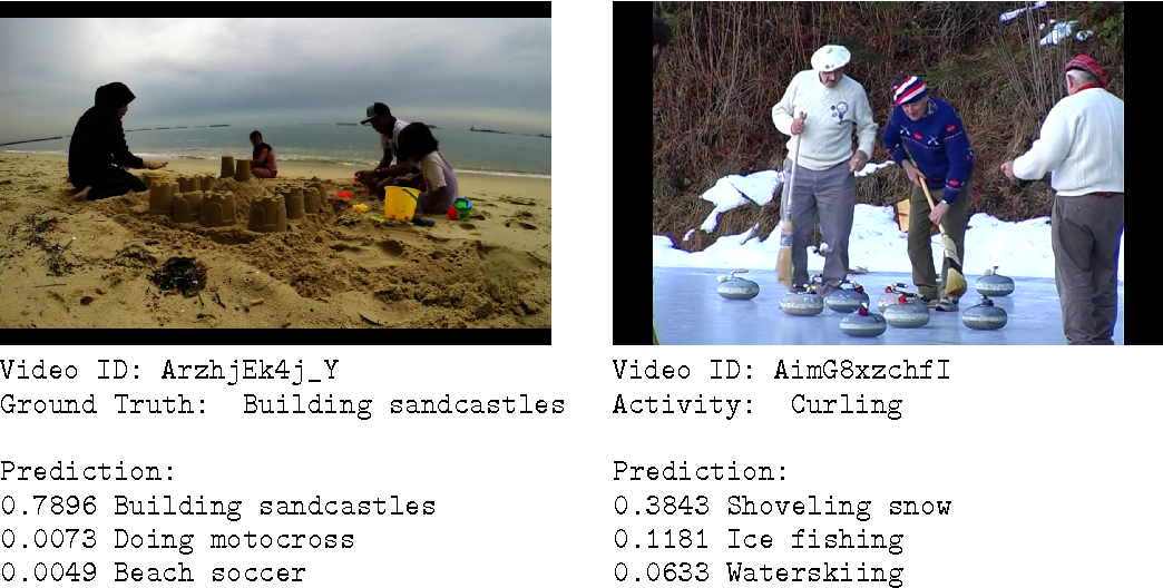 Figure 3 for Temporal Activity Detection in Untrimmed Videos with Recurrent Neural Networks