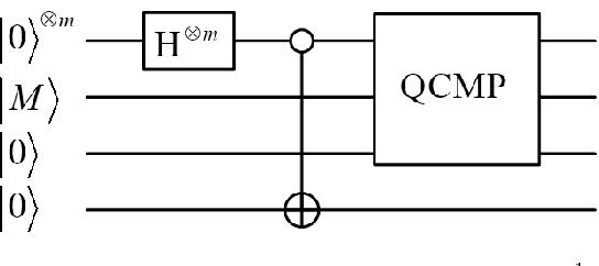 Figure 3 for Image Classification Based on Quantum KNN Algorithm