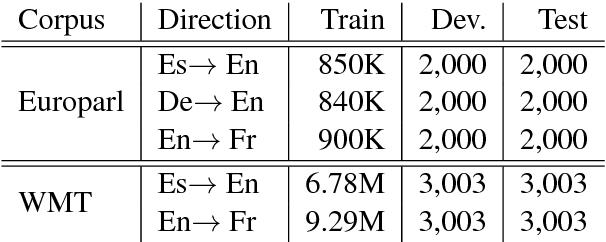 Figure 2 for A Teacher-Student Framework for Zero-Resource Neural Machine Translation