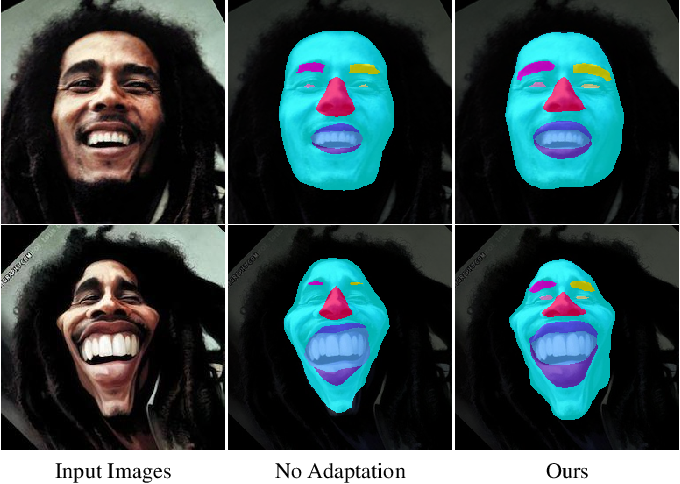 Figure 1 for Weakly-supervised Caricature Face Parsing through Domain Adaptation