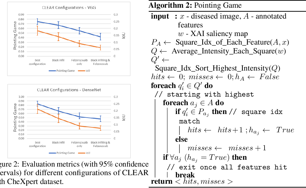 Figure 2 for Contrastive Counterfactual Visual Explanations With Overdetermination