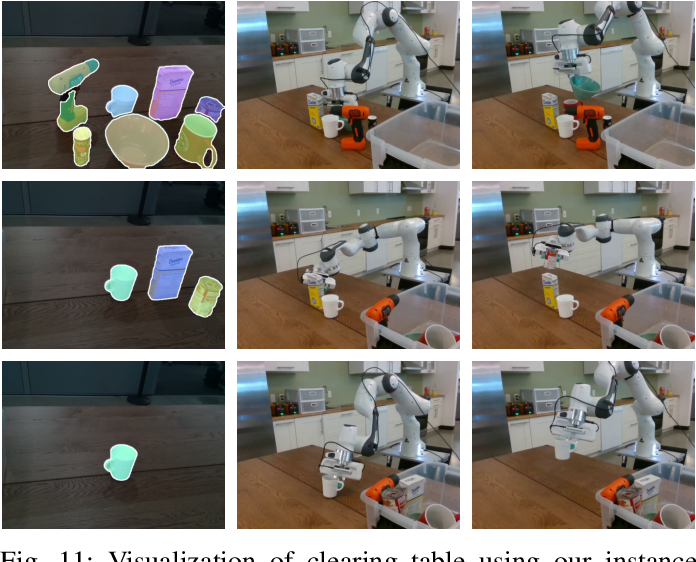 Figure 3 for Unseen Object Instance Segmentation for Robotic Environments