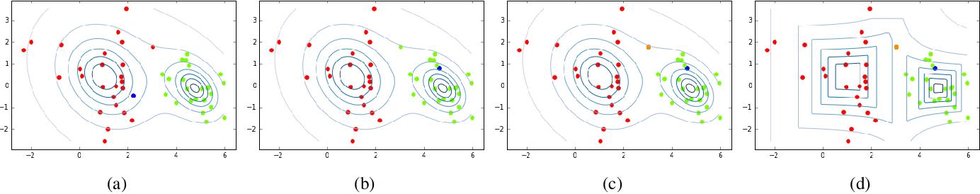 Figure 2 for Suspicion-Free Adversarial Attacks on Clustering Algorithms