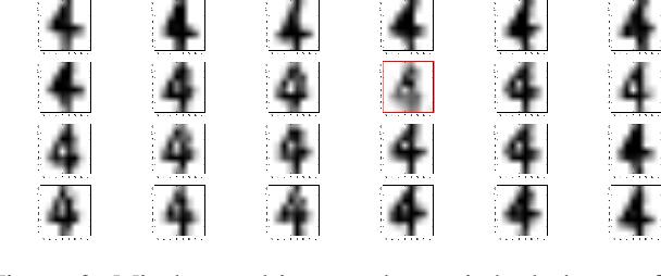 Figure 3 for Suspicion-Free Adversarial Attacks on Clustering Algorithms
