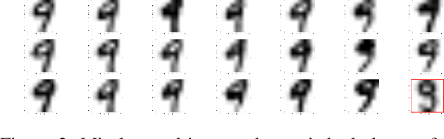 Figure 4 for Suspicion-Free Adversarial Attacks on Clustering Algorithms